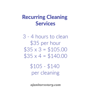 Hypothetical pricing for a house cleaning pricing guide. Learn how to profit from every cleaning job by charging the right amount… especially on the initial cleaning! FREE Printable!! residential house cleaning business | residential maid services | cleaning business tips #ajanitorsstory #cleaningbusiness #professionalhousecleaning