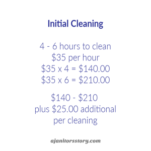 Hypothetically pricing quote for a house cleaning pricing guide. Learn how to profit from every cleaning job by charging the right amount… especially on the initial cleaning! FREE Printable!! residential house cleaning business | residential maid services | cleaning business tips #ajanitorsstory #cleaningbusiness #professionalhousecleaning